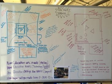 Brainstorming ideas on whiteboard